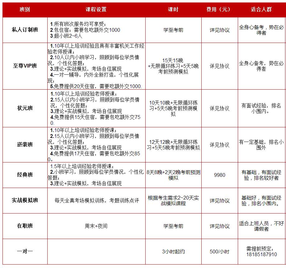 2019年贵州公务员面试培训课程