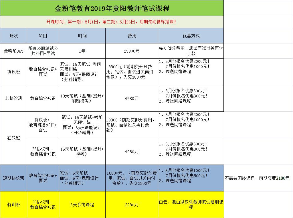 2019年贵阳教师招聘笔试培训课程