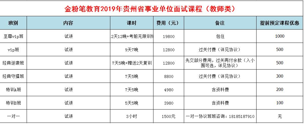 2019年下半年贵州省事业单位招聘面试培训课程(教师类)