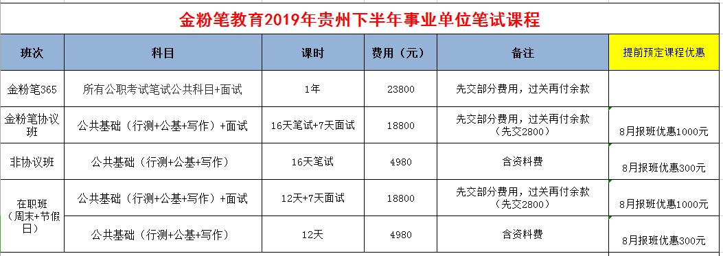 2019年下半年贵州事业单位招聘考试笔试培训课程