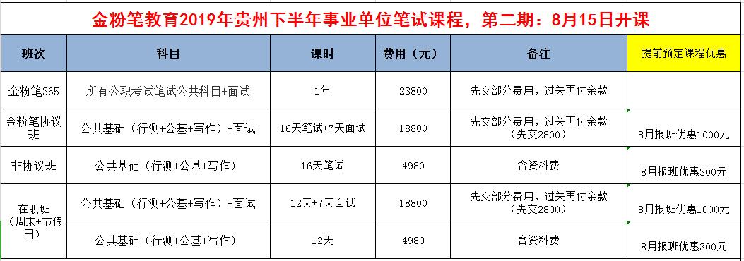 2019年下半年贵州事业单位招聘考试笔试培训开课通知:8月15日开课!