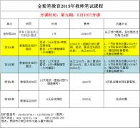 2019年贵阳教师招考笔试开课通知:8月18日开课!