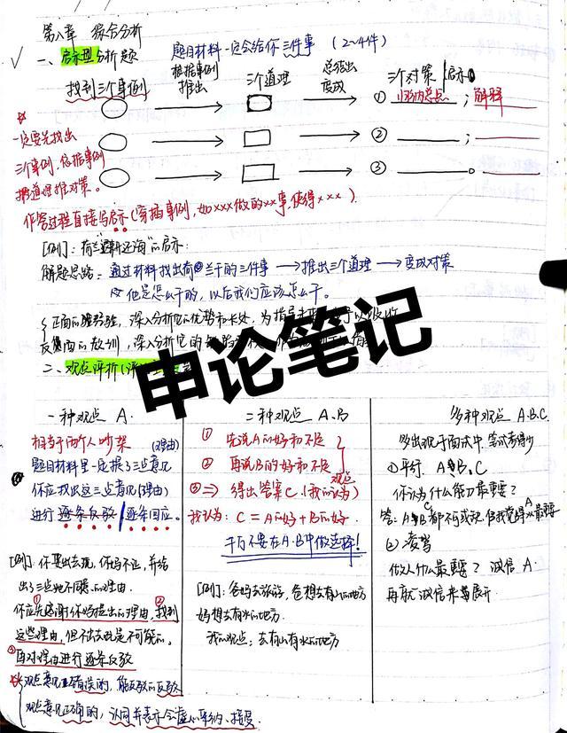 2020国考省考公考笔记,分享上岸大神如何总结归纳